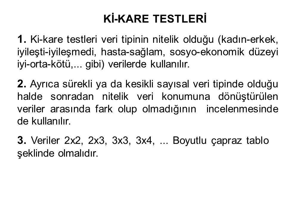 Kİ-KARE TESTLERİ 1.