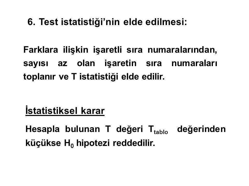 6. Test istatistiği'nin elde edilmesi: Farklara ilişkin işaretli sıra numaralarından, sayısı az olan işaretin sıra numaraları toplanır ve T istatistiğ