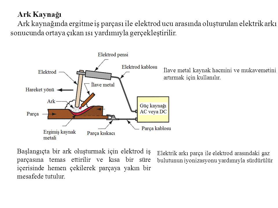 Ark Kaynağı Ark kaynağında ergitme iş parçası ile elektrod ucu arasında oluşturulan elektrik arkı sonucunda ortaya çıkan ısı yardımıyla gerçekleştiril
