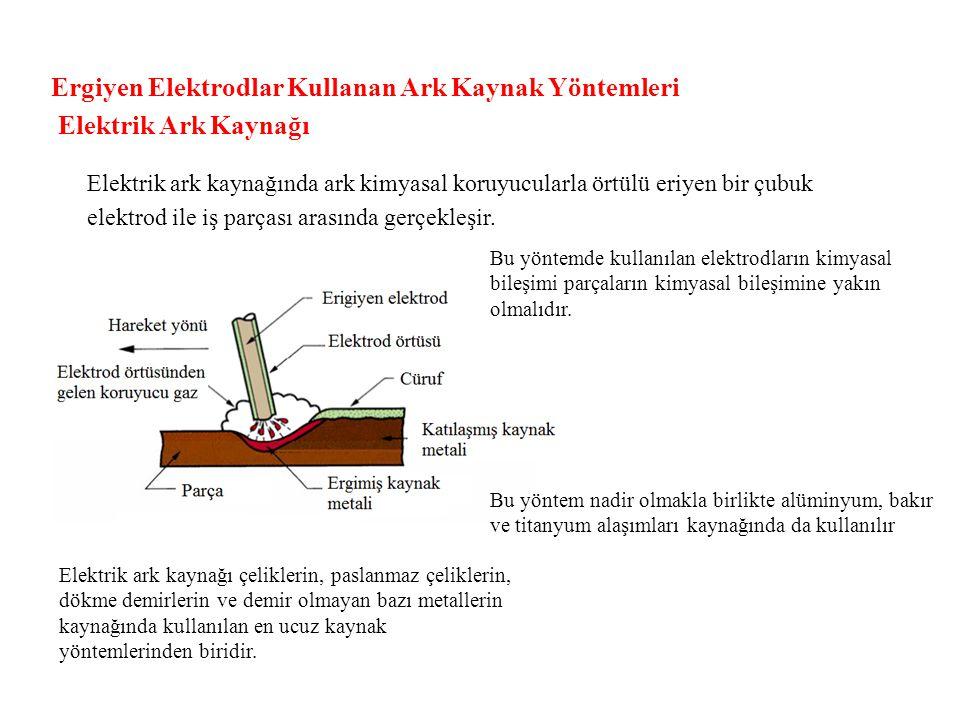 Ergiyen Elektrodlar Kullanan Ark Kaynak Yöntemleri Elektrik Ark Kaynağı Elektrik ark kaynağında ark kimyasal koruyucularla örtülü eriyen bir çubuk ele