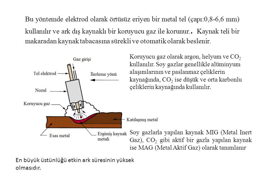 Bu yöntemde elektrod olarak örtüsüz eriyen bir metal tel (çapı:0,8-6,6 mm) kullanılır ve ark dış kaynaklı bir koruyucu gaz ile korunur.. Kaynak teli b