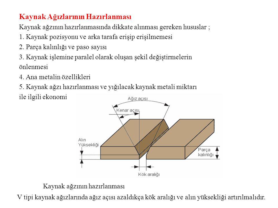 Bu yöntem metal tespit elamanlarının, delik veya tapa açmadan metal levhalara ve kirişlere birleştirmesi amacıyla yapılır.