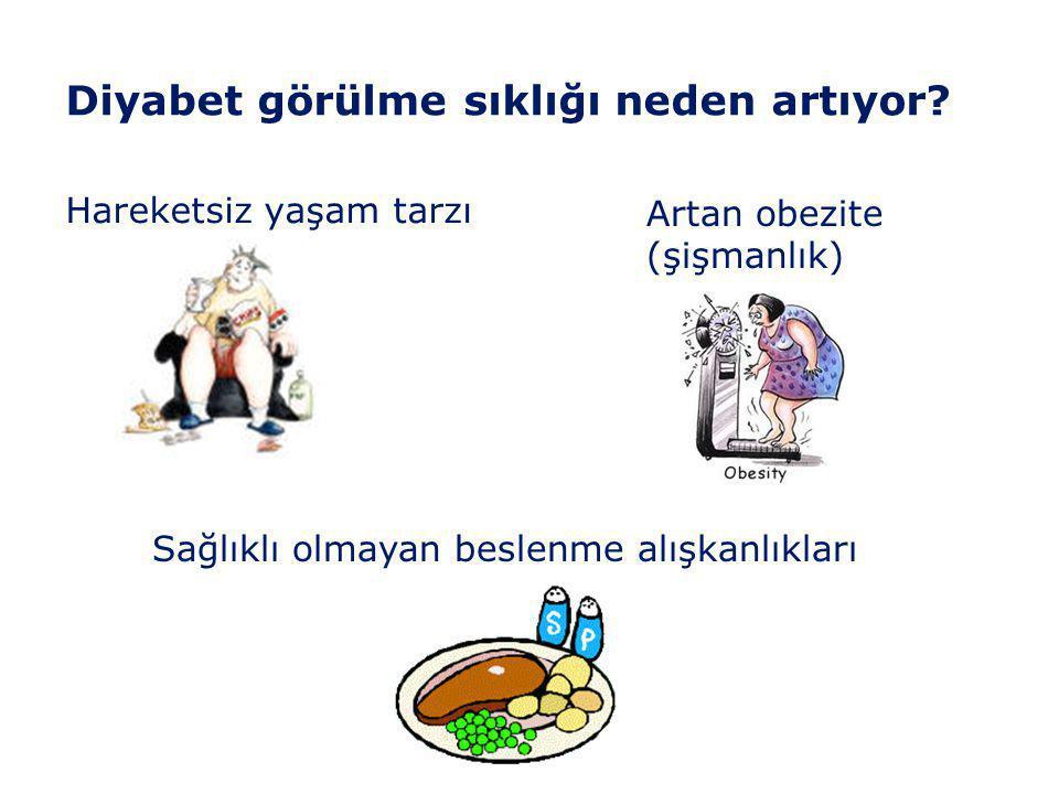 Diyabet Giderek Artmaktadır! • Tüm dünyada diyabeti olan bireylerin sayısı giderek artmaktadır • Türkiye'deki diyabetli sayısı 5 milyona yaklaşmaktadı