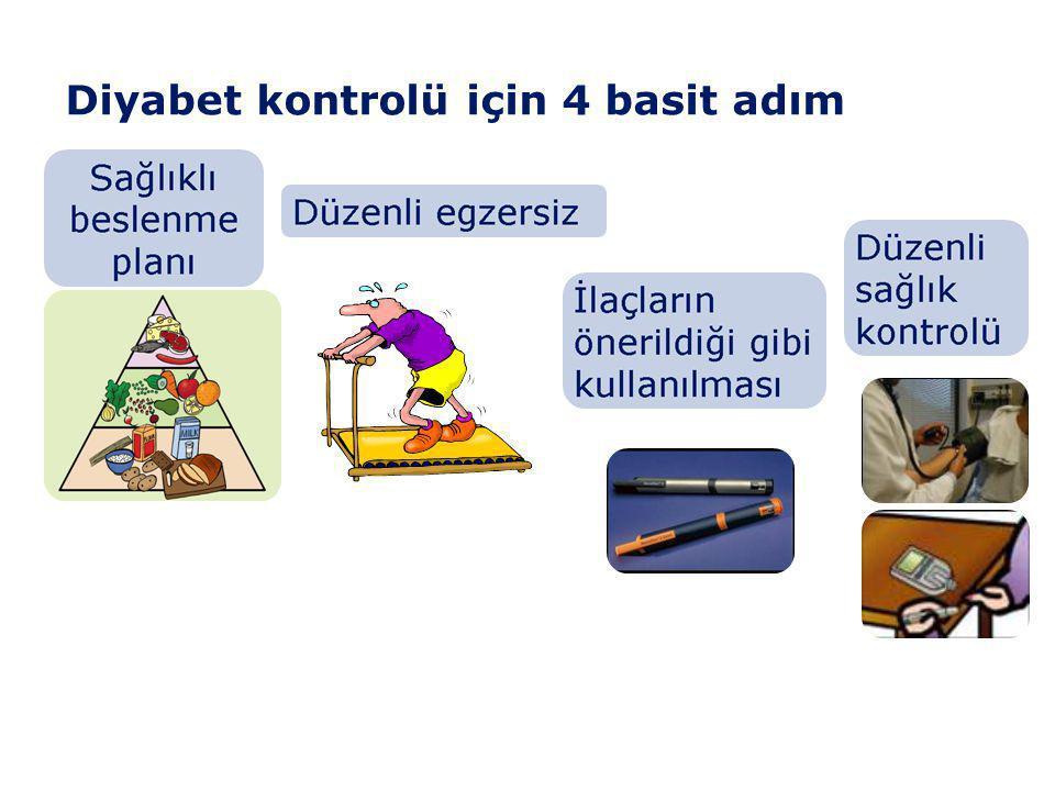 Diyabet Tedavisi • Tedavi, diyabetin tipine ve hastaya göre seçilir • Diyabet, aşağıdaki önlemlerle kontrol altına alınabilir • Eğitim • Sağlıklı besl