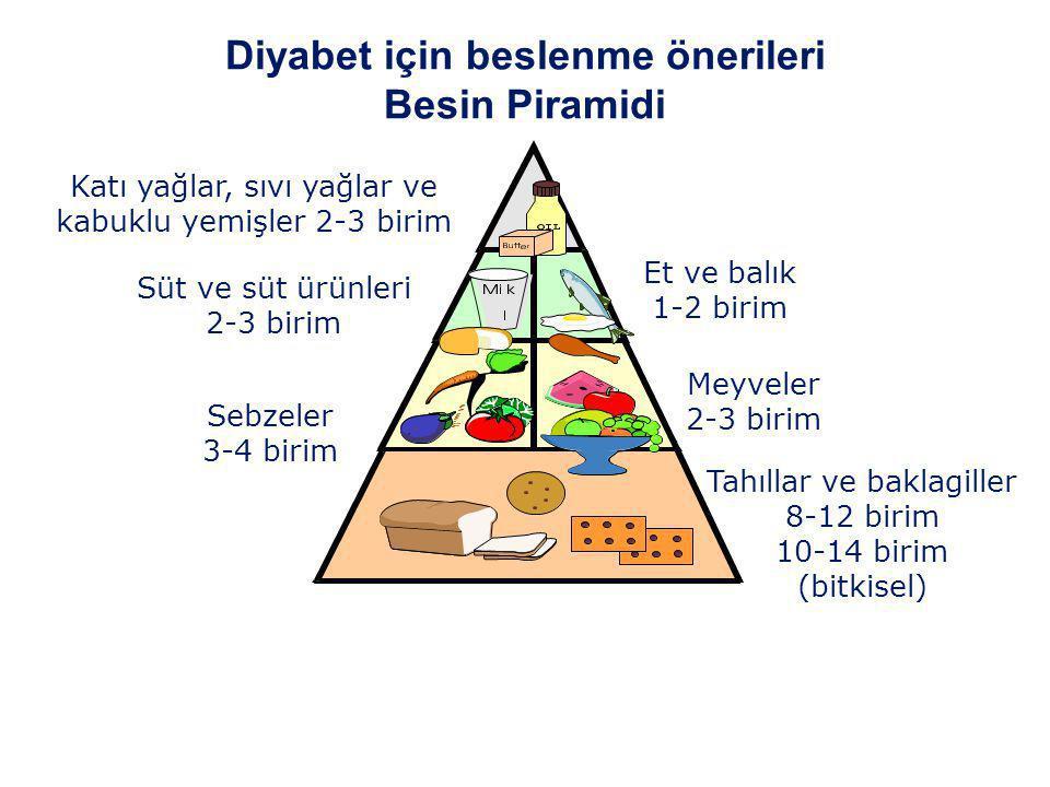 Diyabet kontrolü için 4 basit adım