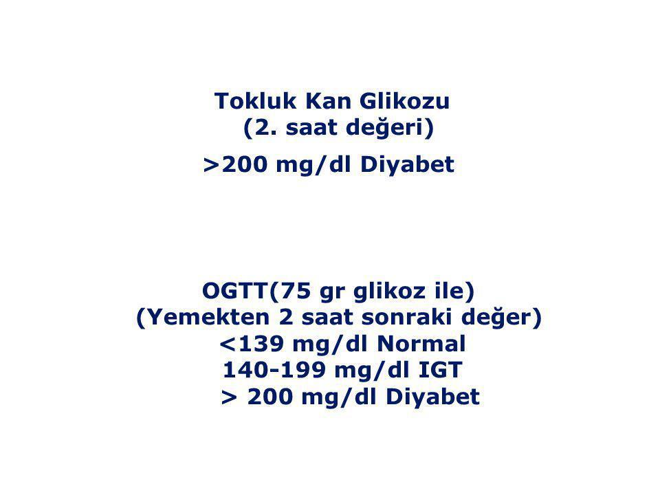 DİYABETİN TANI TESTLERİ Açlık Kan Glikozu 70-100 mg/dl Normal 100-125 mg/dl IFG (Bozulmuş Açlık Glikozu) >126 mg/dl Diyabet