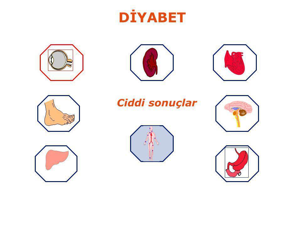 Diabetes Ciddi sonuçlar DİYABET