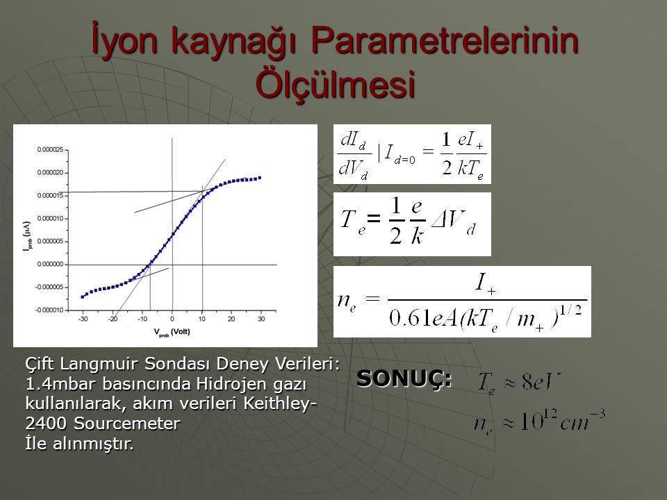 İyon kaynağı Parametrelerinin Ölçülmesi Çift Langmuir Sondası Deney Verileri: 1.4mbar basıncında Hidrojen gazı kullanılarak, akım verileri Keithley- 2