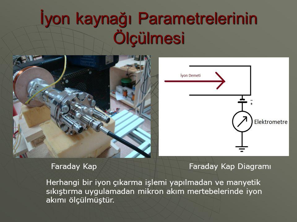 İyon kaynağı Parametrelerinin Ölçülmesi Faraday Kap Herhangi bir iyon çıkarma işlemi yapılmadan ve manyetik sıkıştırma uygulamadan mikron akım mertebe