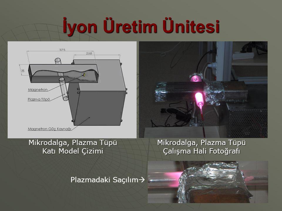İyon Üretim Ünitesi Mikrodalga, Plazma Tüpü Katı Model Çizimi Mikrodalga, Plazma Tüpü Çalışma Hali Fotoğrafı Plazmadaki Saçılım 