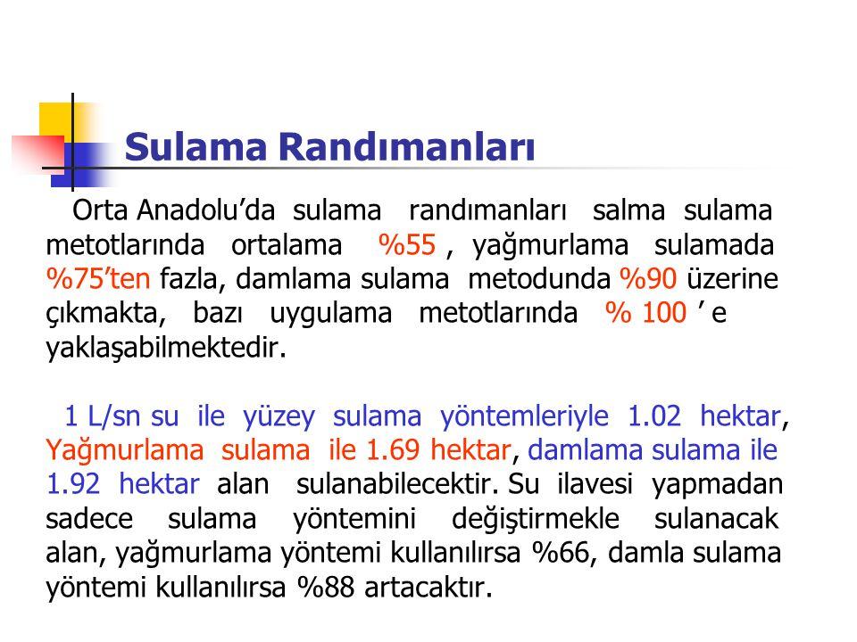 Sulama Randımanları Orta Anadolu'da sulama randımanları salma sulama metotlarında ortalama %55, yağmurlama sulamada %75'ten fazla, damlama sulama meto