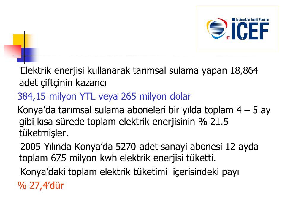 Elektrik enerjisi kullanarak tarımsal sulama yapan 18,864 adet çiftçinin kazancı 384,15 milyon YTL veya 265 milyon dolar Konya'da tarımsal sulama abon