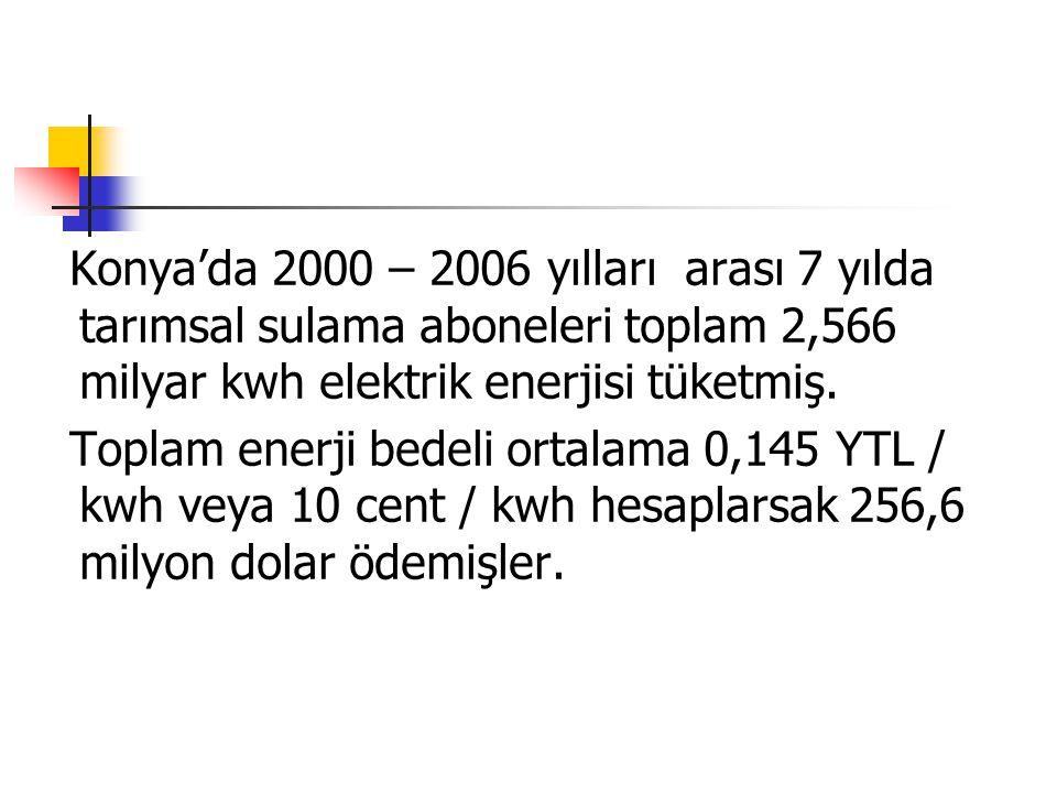 Konya'da 2000 – 2006 yılları arası 7 yılda tarımsal sulama aboneleri toplam 2,566 milyar kwh elektrik enerjisi tüketmiş. Toplam enerji bedeli ortalama