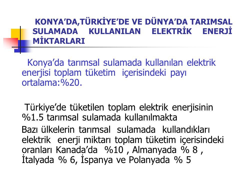 KONYA'DA,TÜRKİYE'DE VE DÜNYA'DA TARIMSAL SULAMADA KULLANILAN ELEKTRİK ENERJİ MİKTARLARI Konya'da tarımsal sulamada kullanılan elektrik enerjisi toplam