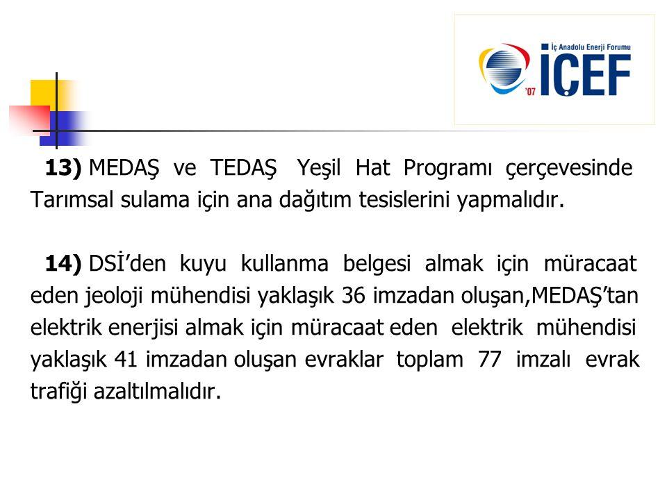 13) MEDAŞ ve TEDAŞ Yeşil Hat Programı çerçevesinde Tarımsal sulama için ana dağıtım tesislerini yapmalıdır. 14) DSİ'den kuyu kullanma belgesi almak iç