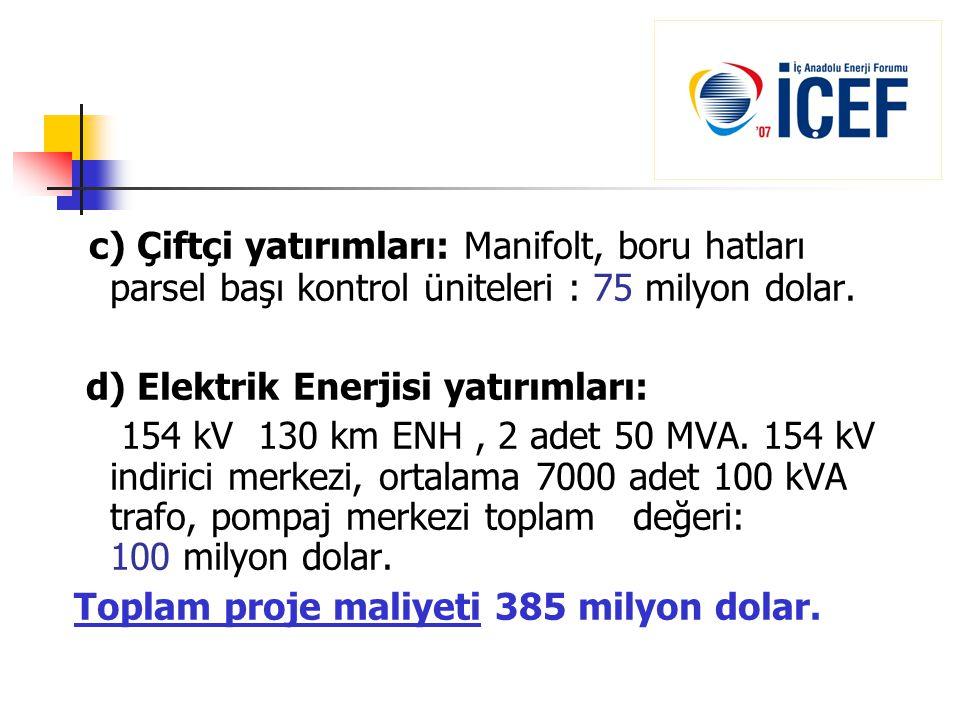 c) Çiftçi yatırımları: Manifolt, boru hatları parsel başı kontrol üniteleri : 75 milyon dolar. d) Elektrik Enerjisi yatırımları: 154 kV 130 km ENH, 2
