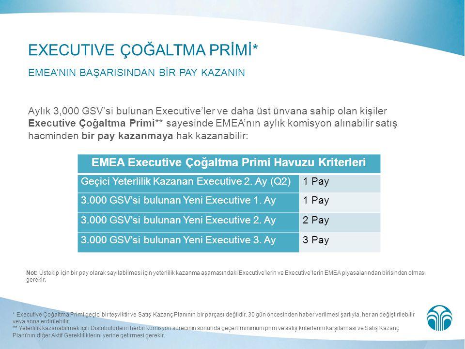 Aylık 3,000 GSV'si bulunan Executive'ler ve daha üst ünvana sahip olan kişiler Executive Çoğaltma Primi** sayesinde EMEA'nın aylık komisyon alınabilir