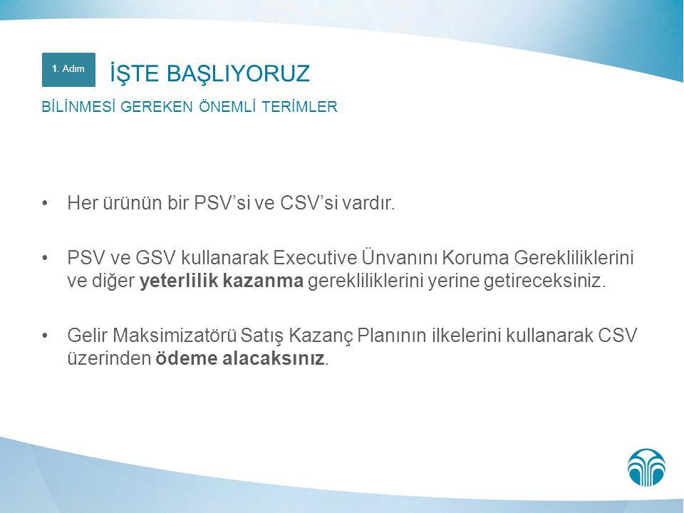 •Her ürünün bir PSV'si ve CSV'si vardır. •PSV ve GSV kullanarak Executive Ünvanını Koruma Gerekliliklerini ve diğer yeterlilik kazanma gerekliliklerin