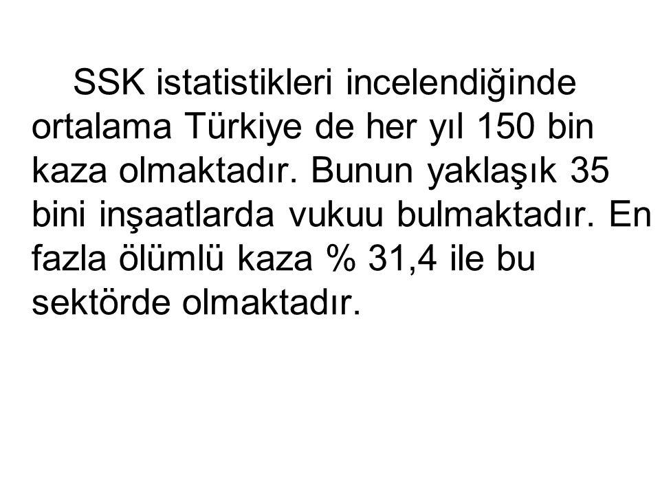 SSK istatistikleri incelendiğinde ortalama Türkiye de her yıl 150 bin kaza olmaktadır. Bunun yaklaşık 35 bini inşaatlarda vukuu bulmaktadır. En fazla