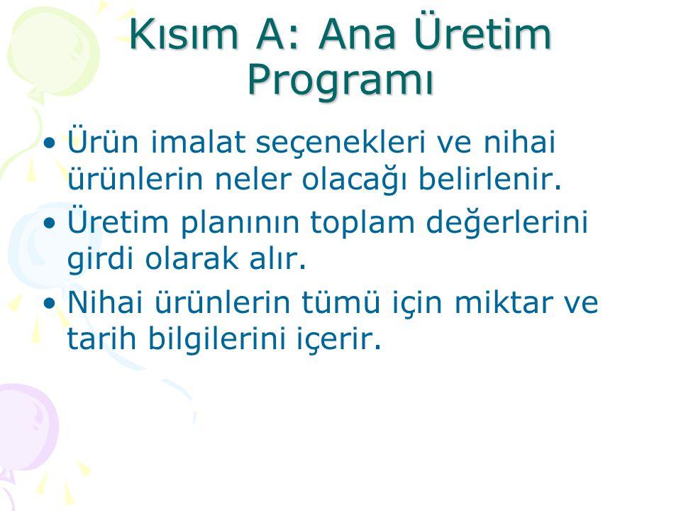 Kısım A: Ana Üretim Programı •Ürün imalat seçenekleri ve nihai ürünlerin neler olacağı belirlenir.