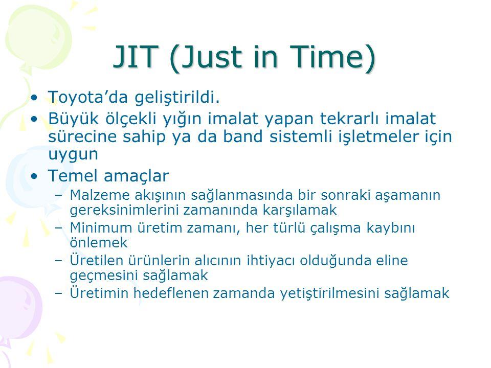 JIT (Just in Time) •Toyota'da geliştirildi. •Büyük ölçekli yığın imalat yapan tekrarlı imalat sürecine sahip ya da band sistemli işletmeler için uygun