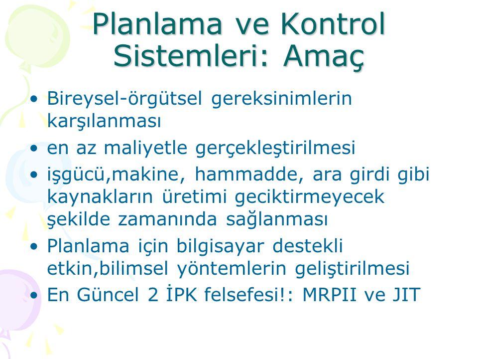 Planlama ve Kontrol Sistemleri: Amaç •Bireysel-örgütsel gereksinimlerin karşılanması •en az maliyetle gerçekleştirilmesi •işgücü,makine, hammadde, ara