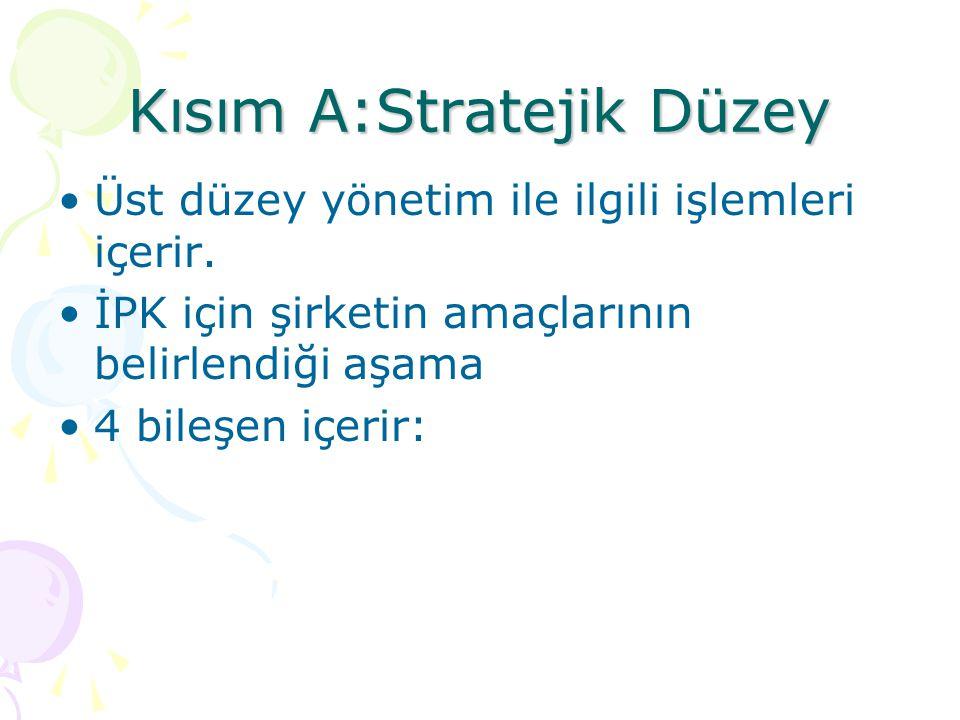 Kısım A:Stratejik Düzey •Üst düzey yönetim ile ilgili işlemleri içerir. •İPK için şirketin amaçlarının belirlendiği aşama •4 bileşen içerir: