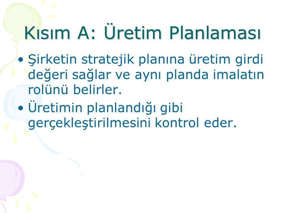 Kısım A: Üretim Planlaması •Şirketin stratejik planına üretim girdi değeri sağlar ve aynı planda imalatın rolünü belirler. •Üretimin planlandığı gibi