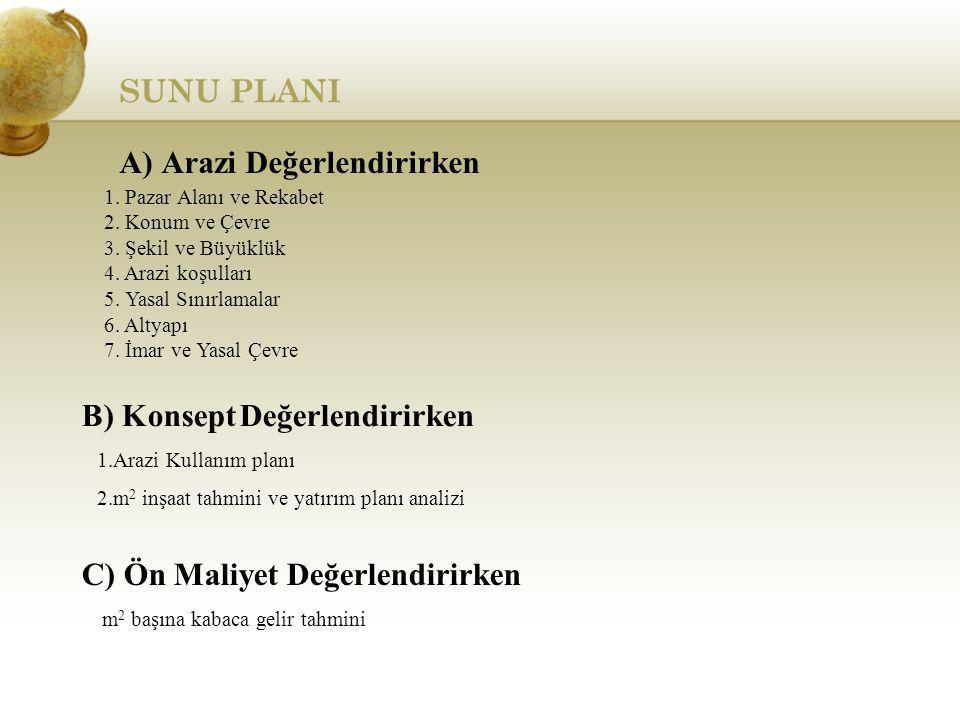 SUNU PLANI A) Arazi Değerlendirirken 1. Pazar Alanı ve Rekabet 2. Konum ve Çevre 3. Şekil ve Büyüklük 4. Arazi koşulları 5. Yasal Sınırlamalar 6. Alty