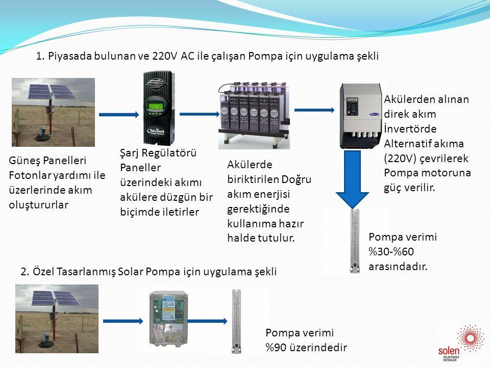 GÜNEŞ ENERJİLİ YÜZEY POMPA İLE SULAMA ÖRNEK ÇALIŞMA 1  Pompa ile Su kaynağı kot farkı: En fazla 3m  Günlük Su İhtiyacı: 50ton/gün(180lt/dk 5 saat)  Basma yüksekliği: 15m  Suyun basılacağı yer: Su deposu  Seçilen Pompa : Suncentric  Güneş Paneli : 1800Wp  Akü Kapasitesi: Aküsüz Sistem  Yaklaşık kurulum maliyeti: 8000€-9000€ Borulama, kablolama gibi maliyetler dahil edilmemiştir