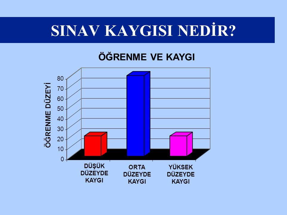 SINAV KAYGISININ NEDENLERİ.
