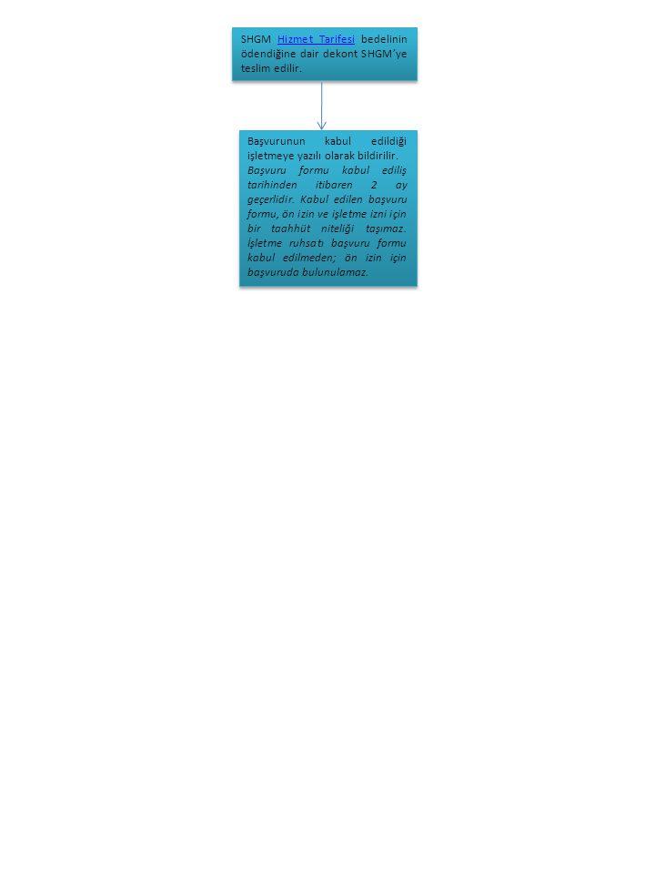 SHGM Hizmet Tarifesi bedelinin ödendiğine dair dekont SHGM'ye teslim edilir.Hizmet Tarifesi SHGM Hizmet Tarifesi bedelinin ödendiğine dair dekont SHGM