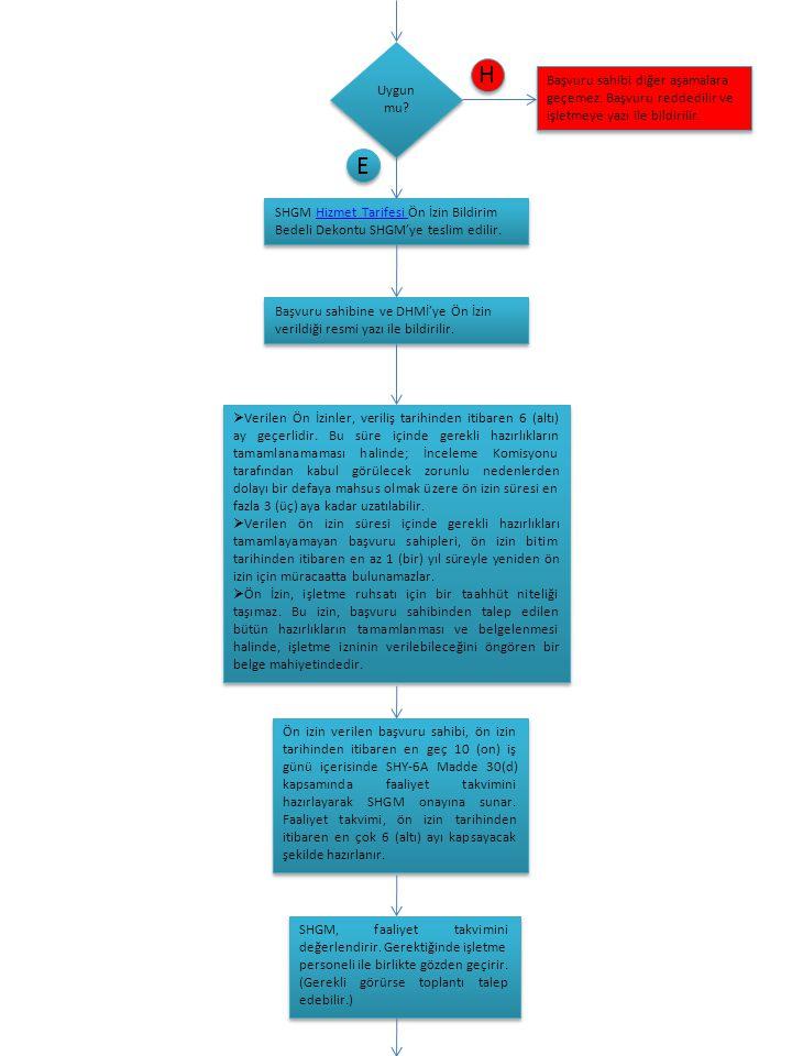 SHGM Hizmet Tarifesi Ön İzin BildirimHizmet Tarifesi Bedeli Dekontu SHGM'ye teslim edilir. SHGM Hizmet Tarifesi Ön İzin BildirimHizmet Tarifesi Bedeli