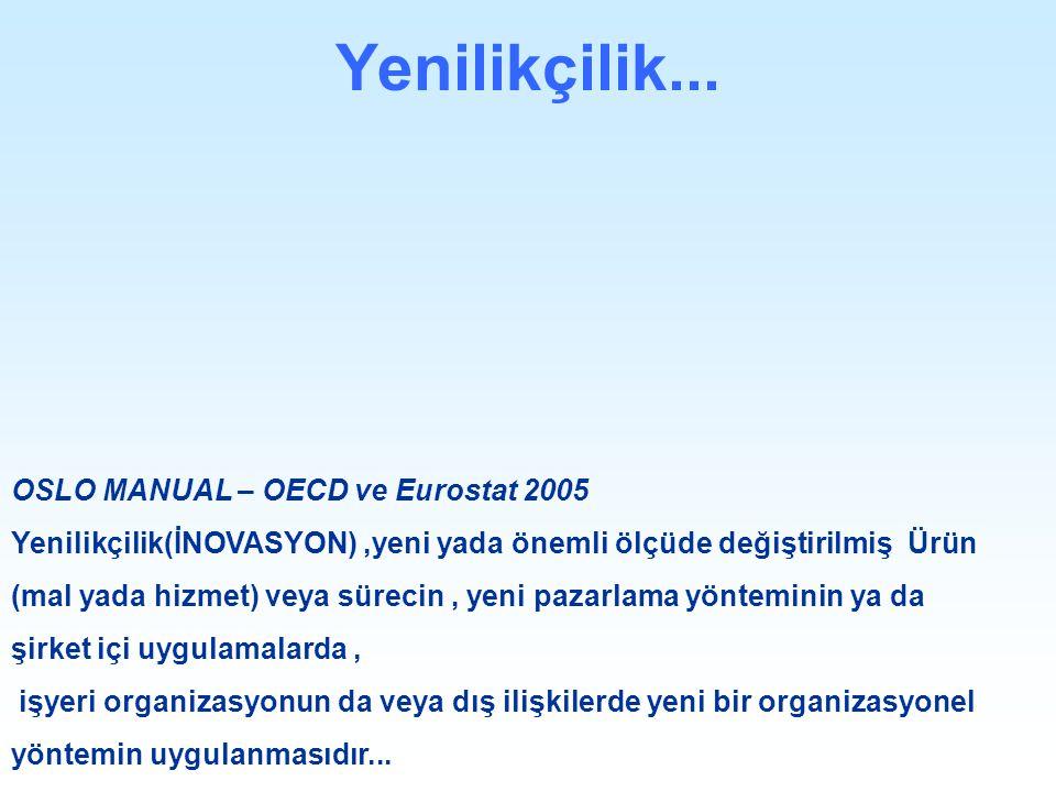 Yenilikçilik... OSLO MANUAL – OECD ve Eurostat 2005 Yenilikçilik(İNOVASYON),yeni yada önemli ölçüde değiştirilmiş Ürün (mal yada hizmet) veya sürecin,