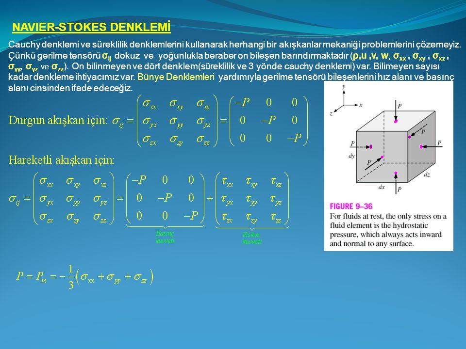 NAVIER-STOKES DENKLEMİ Cauchy denklemi ve süreklilik denklemlerini kullanarak herhangi bir akışkanlar mekaniği problemlerini çözemeyiz. Çünkü gerilme