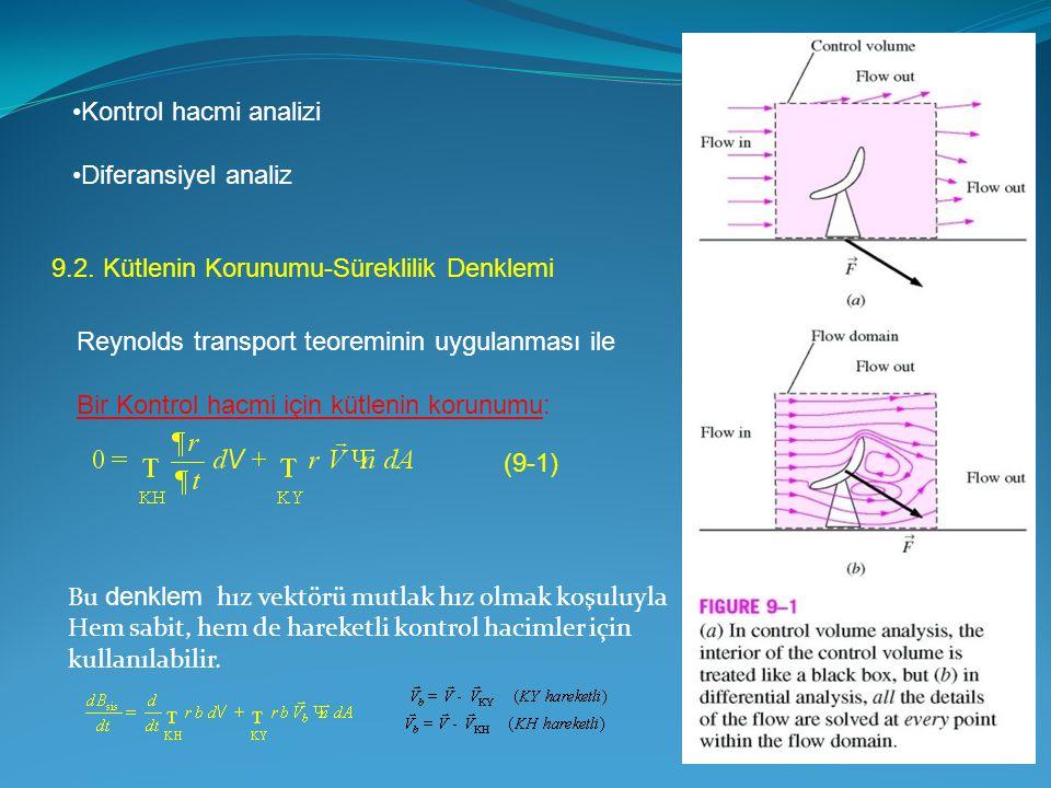 •Kontrol hacmi analizi •Diferansiyel analiz 9.2. Kütlenin Korunumu-Süreklilik Denklemi Reynolds transport teoreminin uygulanması ile Bir Kontrol hacmi