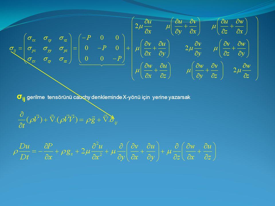 σ ij gerilme tensörünü cauchy denkleminde X-yönü için yerine yazarsak