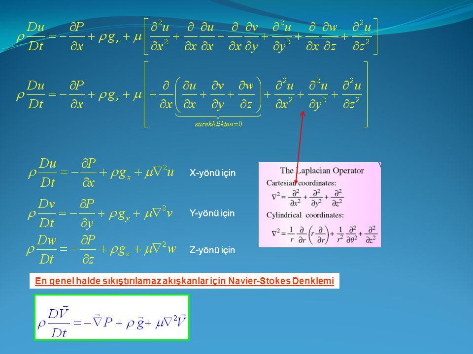 X-yönü için Y-yönü için Z-yönü için En genel halde sıkıştırılamaz akışkanlar için Navier-Stokes Denklemi
