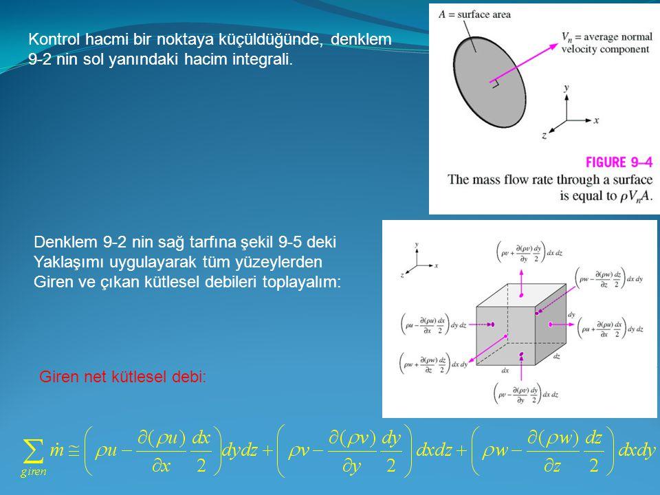 Kontrol hacmi bir noktaya küçüldüğünde, denklem 9-2 nin sol yanındaki hacim integrali. Denklem 9-2 nin sağ tarfına şekil 9-5 deki Yaklaşımı uygulayara