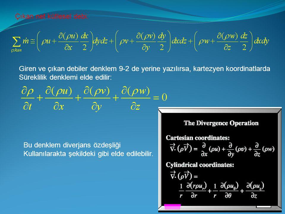 Çıkan net kütlesel debi: Giren ve çıkan debiler denklem 9-2 de yerine yazılırsa, kartezyen koordinatlarda Süreklilik denklemi elde edilir: Bu denklem