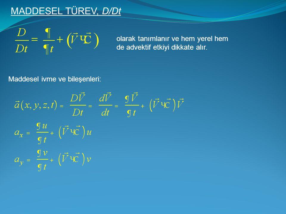 MADDESEL TÜREV, D/Dt olarak tanımlanır ve hem yerel hem de advektif etkiyi dikkate alır. Maddesel ivme ve bileşenleri: