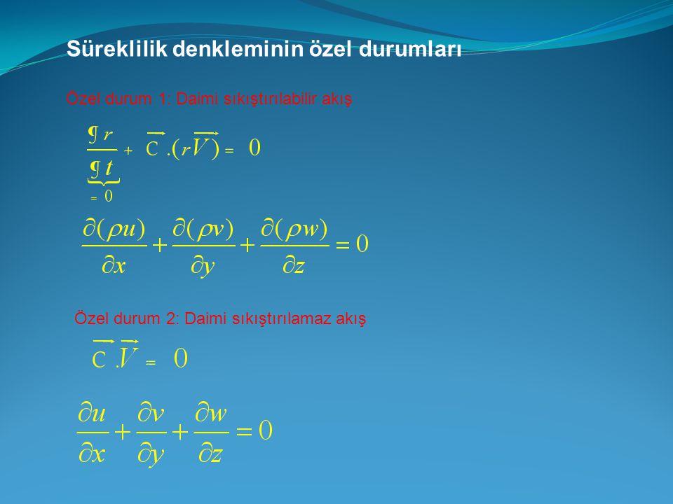 Süreklilik denkleminin özel durumları Özel durum 1: Daimi sıkıştırılabilir akış Özel durum 2: Daimi sıkıştırılamaz akış