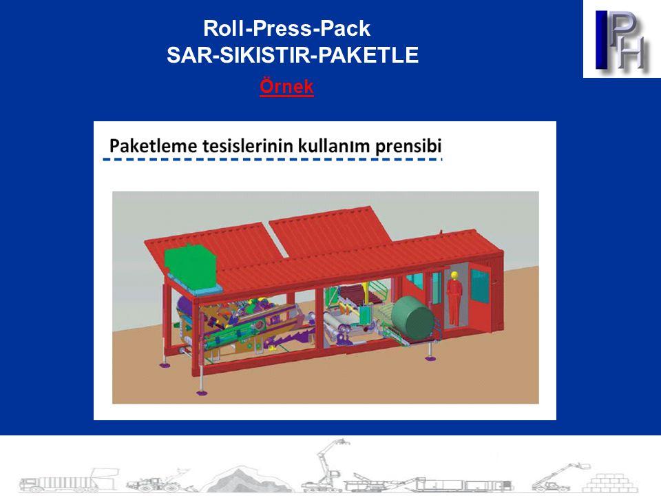Roll-Press-Pack SAR-SIKISTIR-PAKETLE Anlatimi IPH tarafindan kurulan paketleme tesisleri SAR-SIKISTIR- Paketle süreci dogrultusunda faaliyet göstermektedir.