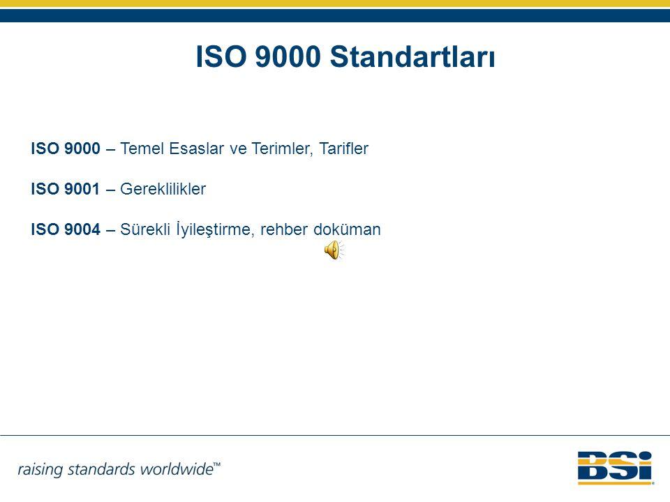 ISO 9000 Standartları ISO 9000 – Temel Esaslar ve Terimler, Tarifler ISO 9001 – Gereklilikler ISO 9004 – Sürekli İyileştirme, rehber doküman