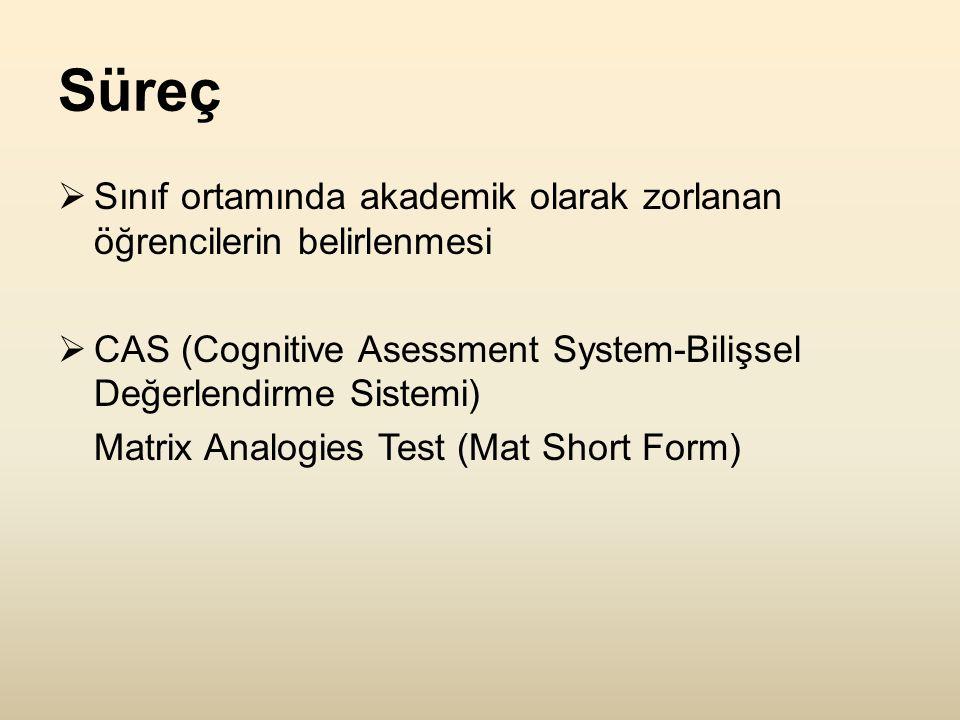 Süreç  Sınıf ortamında akademik olarak zorlanan öğrencilerin belirlenmesi  CAS (Cognitive Asessment System-Bilişsel Değerlendirme Sistemi) Matrix Analogies Test (Mat Short Form)