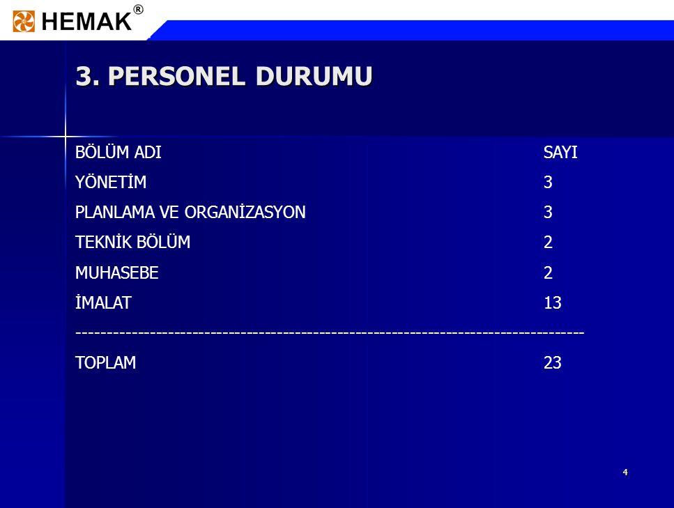 5 KALİTE SİSTEMLERİ-SANAYİ GÜVENLİĞİ  ISO 9001: 2000  93 / 63 / EEC / [ CE Marking ]  ( ABS ) American Bureau Of Shipping  Türk Loydu