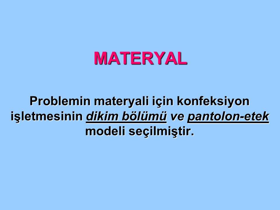 MATERYAL Problemin materyali için konfeksiyon işletmesinin dikim bölümü ve pantolon-etek modeli seçilmiştir. Problemin materyali için konfeksiyon işle