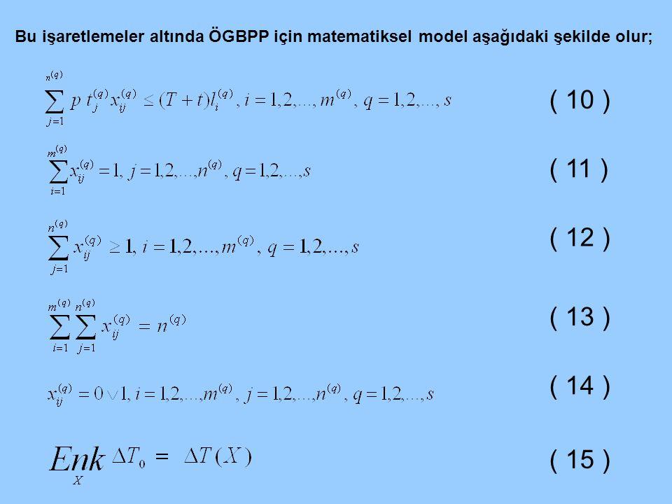 ( 10 ) ( 11 ) ( 12 ) ( 13 ) ( 14 ) Bu işaretlemeler altında ÖGBPP için matematiksel model aşağıdaki şekilde olur; ( 15 )