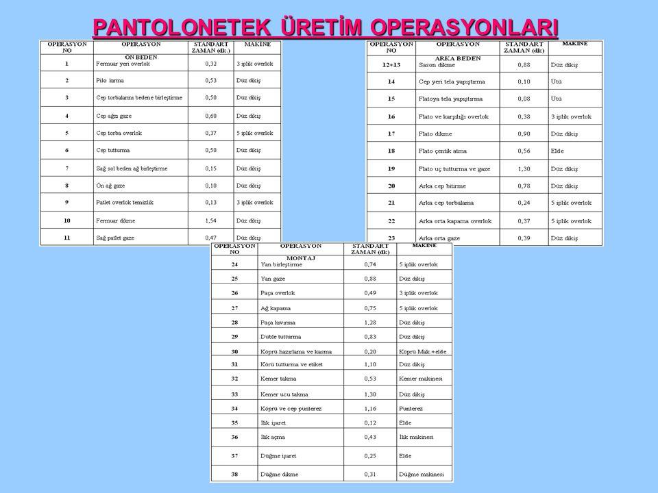 PANTOLONETEK ÜRETİM OPERASYONLARI
