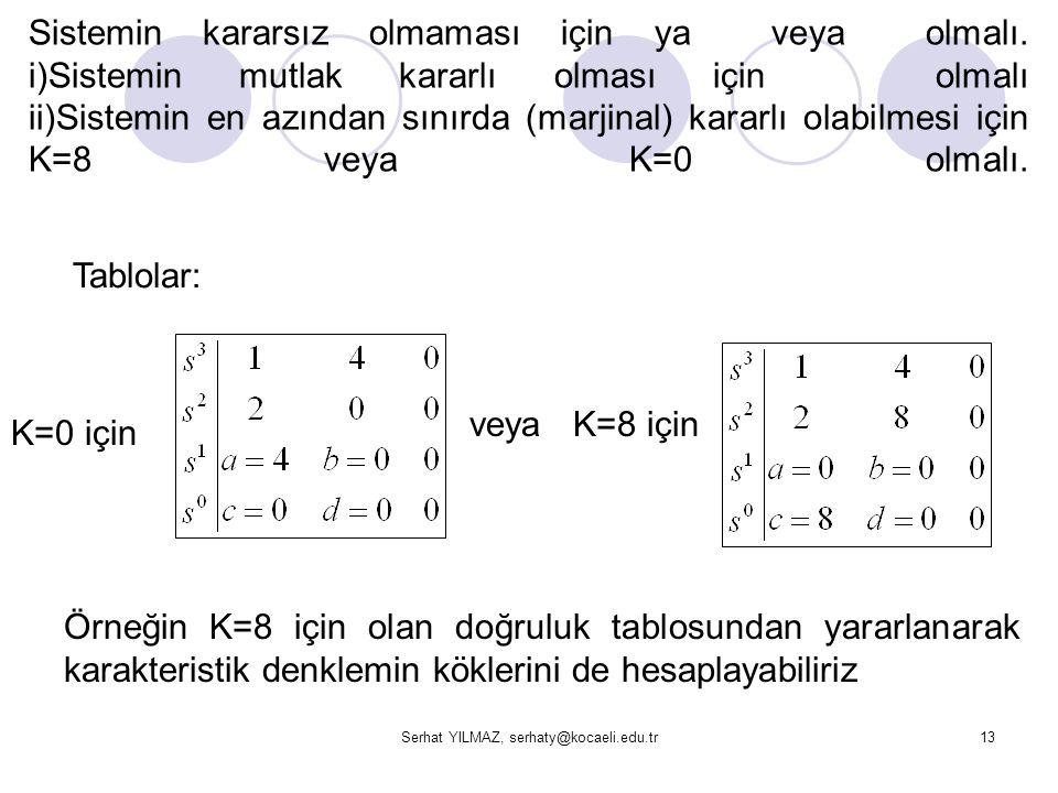 Serhat YILMAZ, serhaty@kocaeli.edu.tr13 K=0 için veya K=8 için Tablolar: Örneğin K=8 için olan doğruluk tablosundan yararlanarak karakteristik denklem
